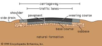 road_cross_section.jpg
